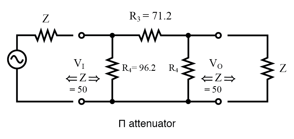 10 dB Π-section attenuator example for matching a 50 Ω source and load.