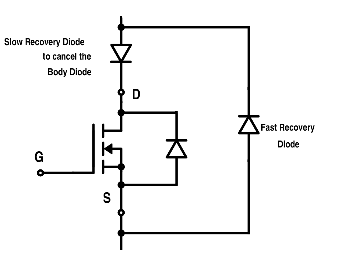 Implementation of Fast-Recovery Diode for Power MOSFET