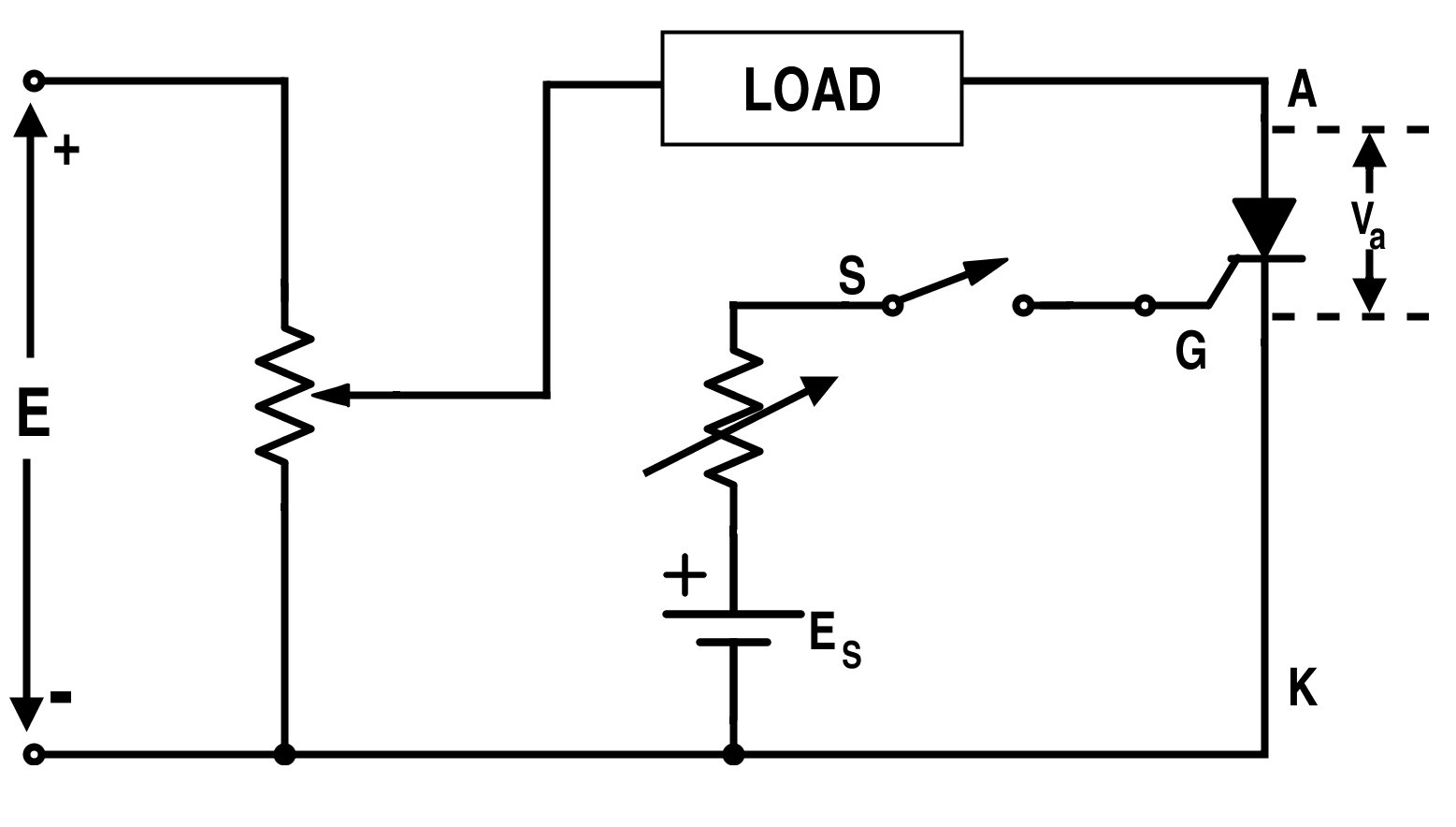 Basic Circuit for Getting Voltage and Current Characteristics of Thyristor