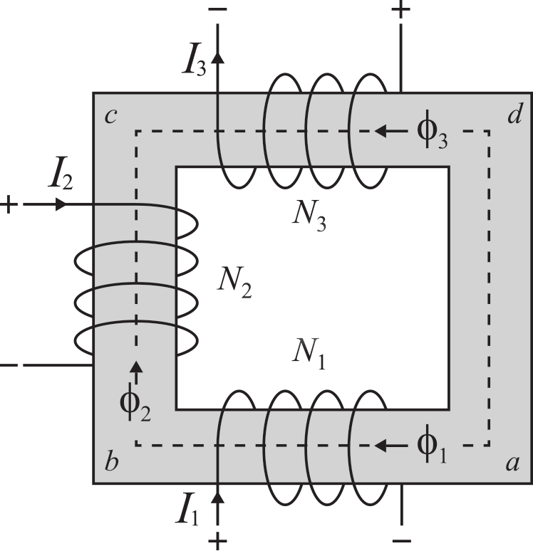 Magnetic Device having Multiple Excitations