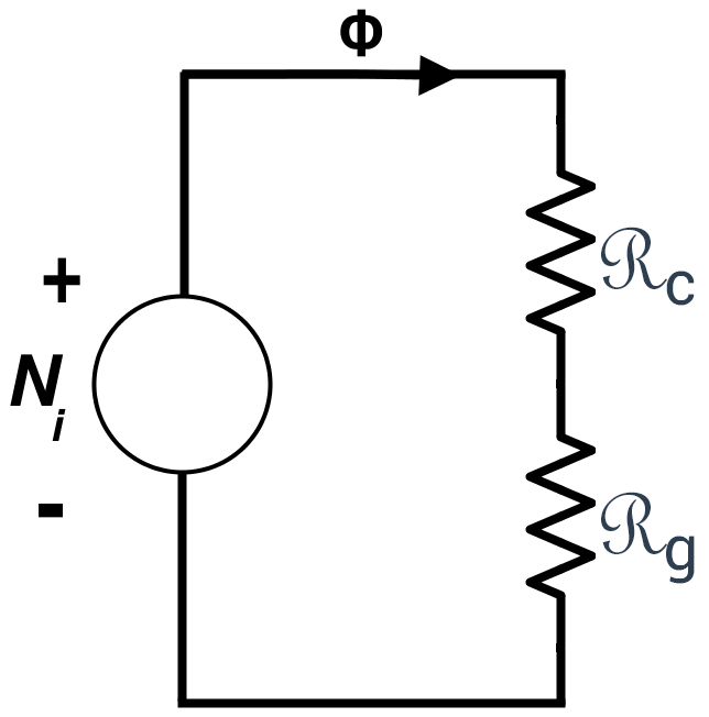 Equivalent Circuit for Magnetic Core with an Air Gap