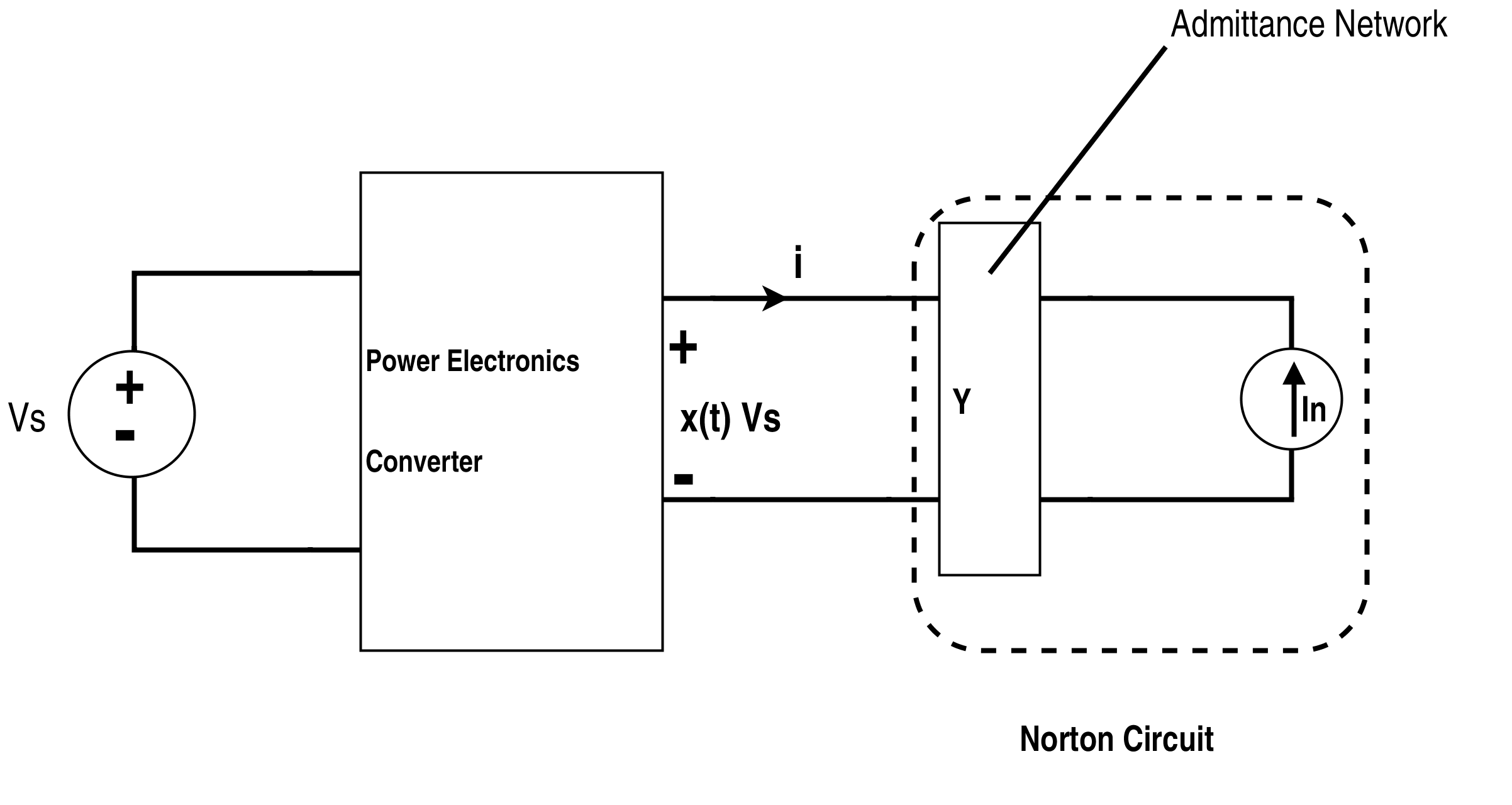 General Switch Circuit