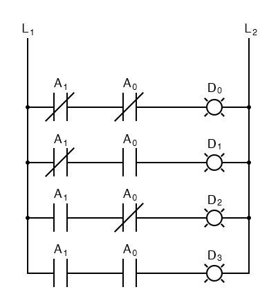 Decoder Combinational Logic Functions Electronics Textbook