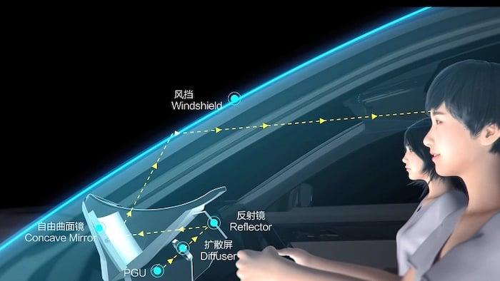 Huawei's new AR HUD system diagram.
