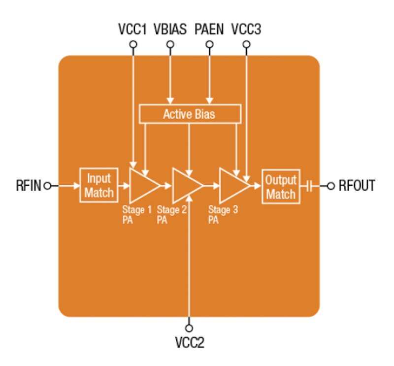 Block diagram of the SKY66318-11