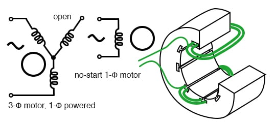 3-φ motor runs from 1-φ power but does not start