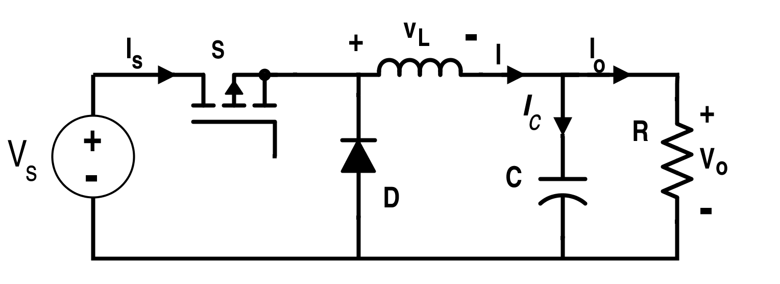 converter evaluation and design