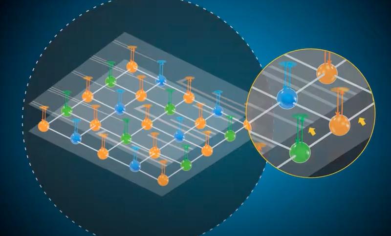 Three-dimensional quantum computing