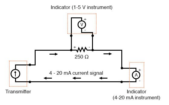 4-20 ma current loop diagram