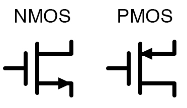 Schematic symbols for field-effect transistors.