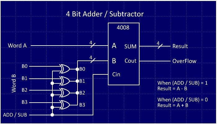 How To Build Your Own Discrete 4-bit Alu