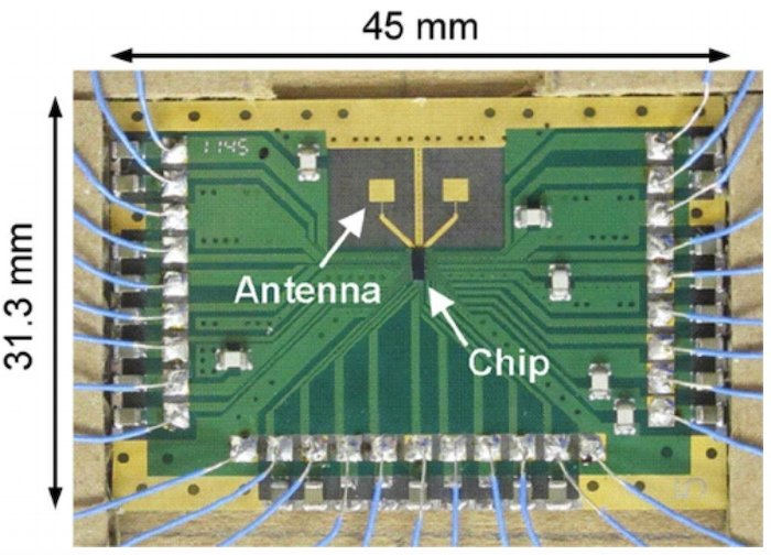 60-GHz micro-radar system-in-package