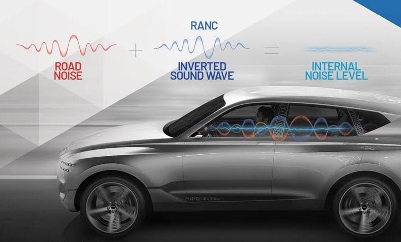 Automotive Audio Bus (A2B) technology