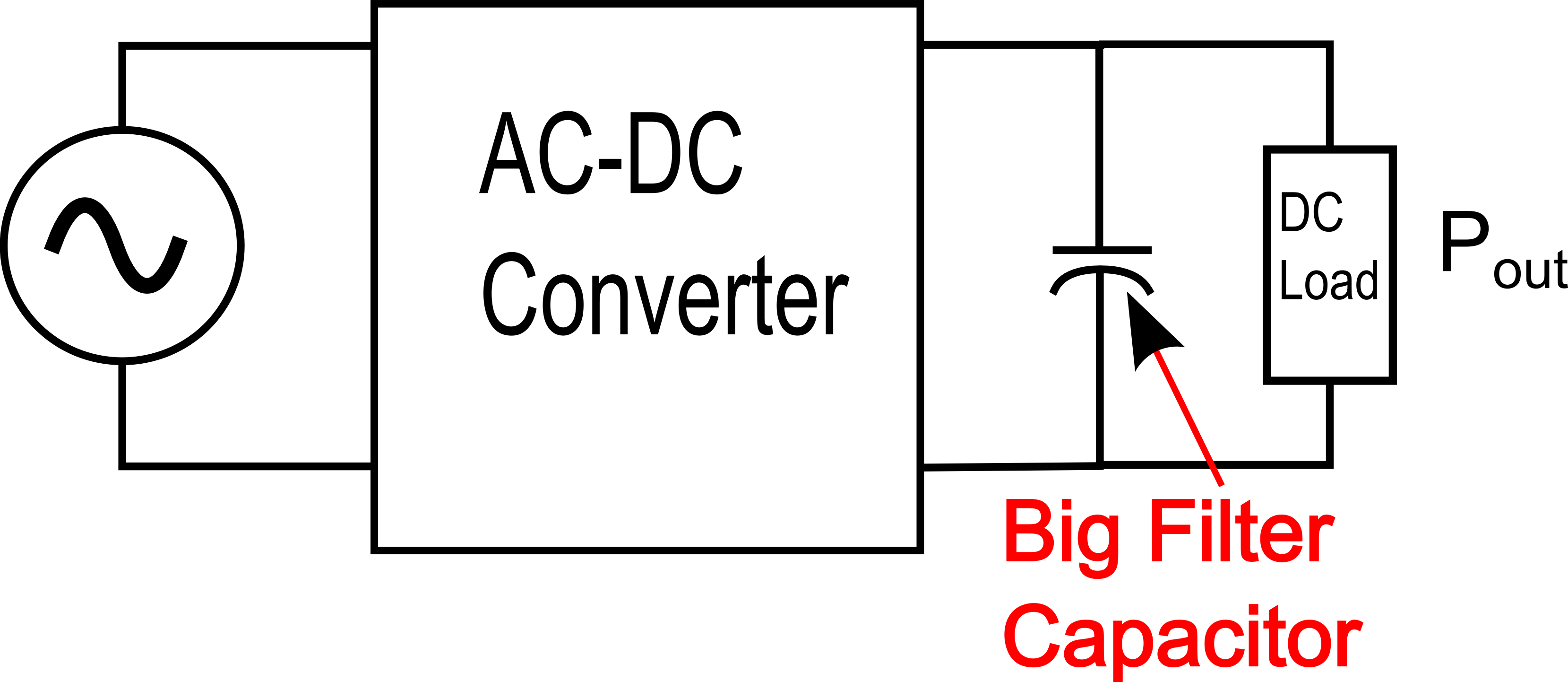 Why The Capacitor In Your Power Supply Filter Is Too Big Parallel Dc Circuits Electronics Worksheet Block Diagram Of Ac Convert With Output