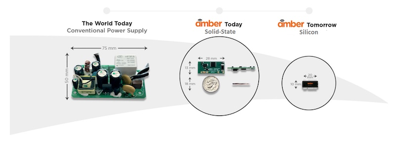 AC/DC enabler and AC Switch examples from Amber Solutions.