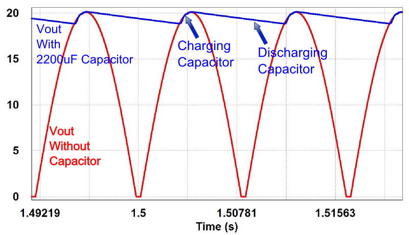 AC Adaptor Vout - Filtered vs. Unfiltered