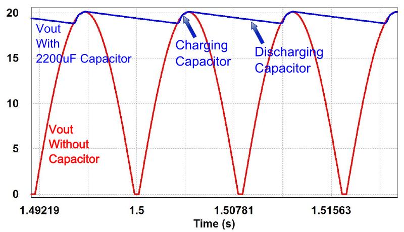 交流适配器Vout  - 过滤与未过滤