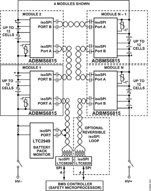 Wiring diagram of ADI's 12-Channel Multicell Battery Monitor which is designed for use in ISO 26262 applications for ASIL-D compliance.
