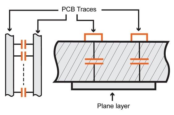 Parasitic capacitance