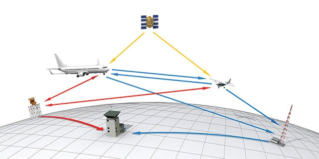 Track Overhead Flights with a Raspberry Pi Zero Wireless, a