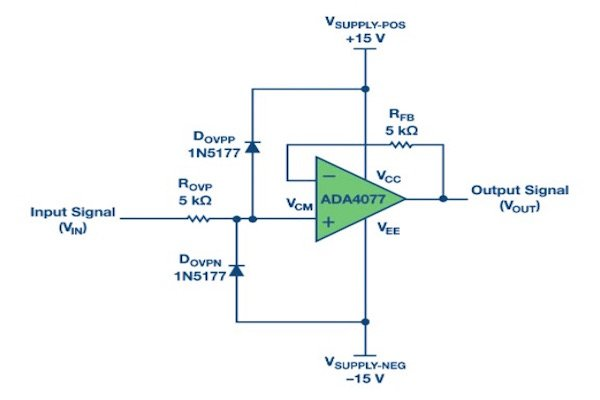 Op-Amp Input Overvoltage Protection: Clamping vs. Integrated
