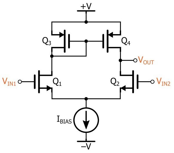 the mosfet differential pair with active load