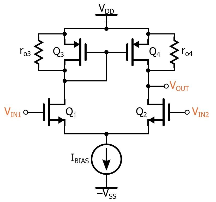 the actively loaded mosfet differential pair  measuring