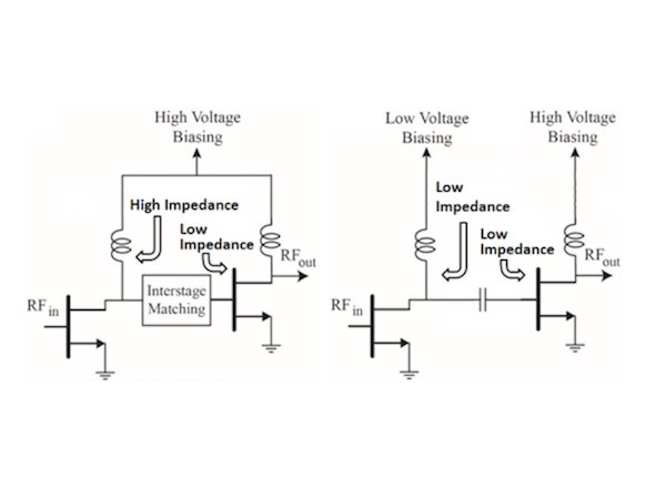 Using Low-Voltage Drivers to Boost RF Power Amplifier Efficiency