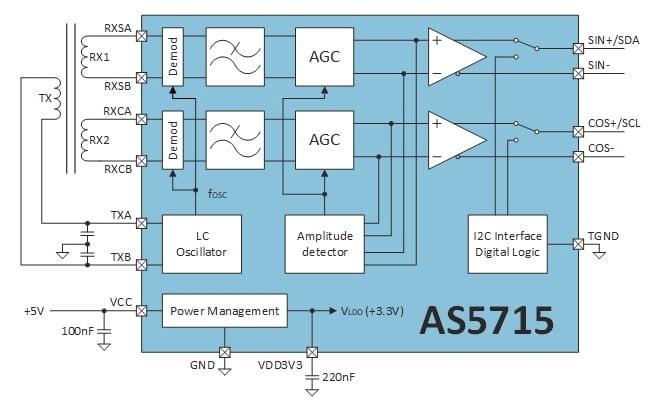 Block diagram of AS5715R