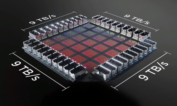 A Dojo training tile provides 36 TB s off tile bandwidth