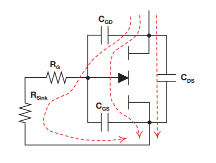 A GaN device's parasitic capacitances and currents