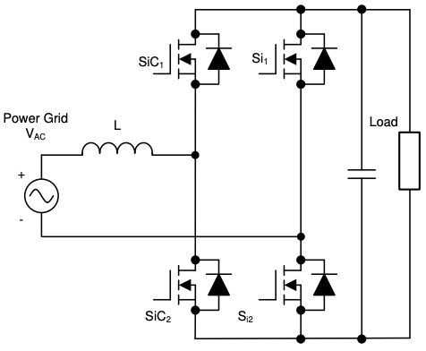 A bridgeless rectifier with PFC implemented with SiC transistors