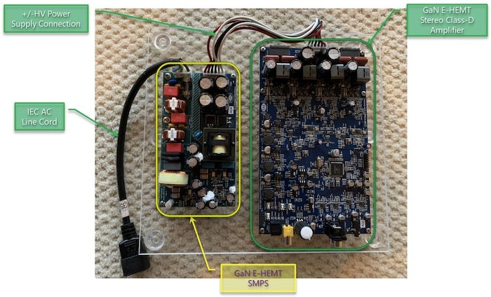 A complete audio amplifier platform
