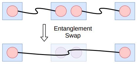 A conceptual quantum repeater