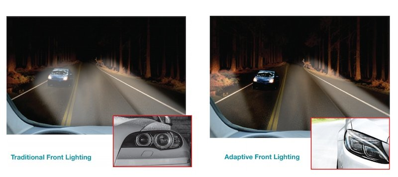 Adaptive front lighting