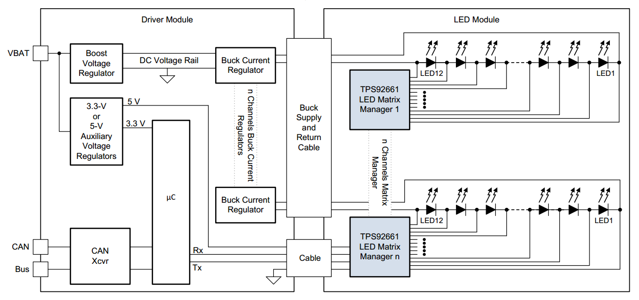 Schematic for the TI TPS92661 LED matrix manager