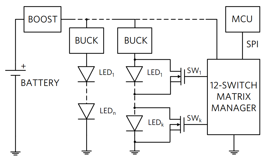 Automotive LED driver structure