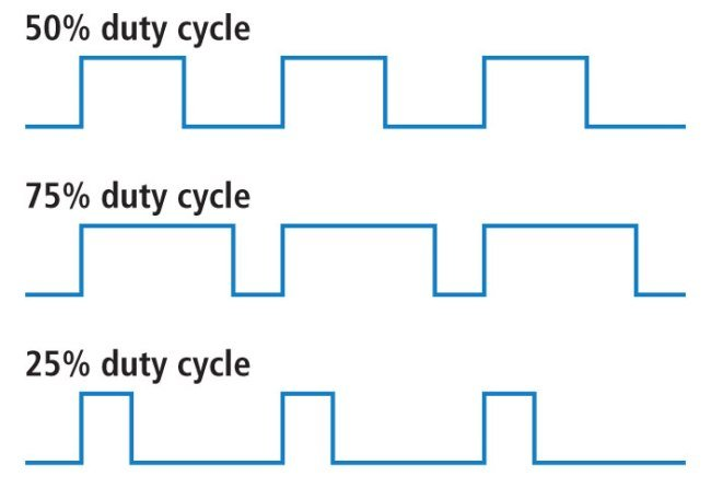 Different pulse width modulation duty cycles used to adjust light intensity