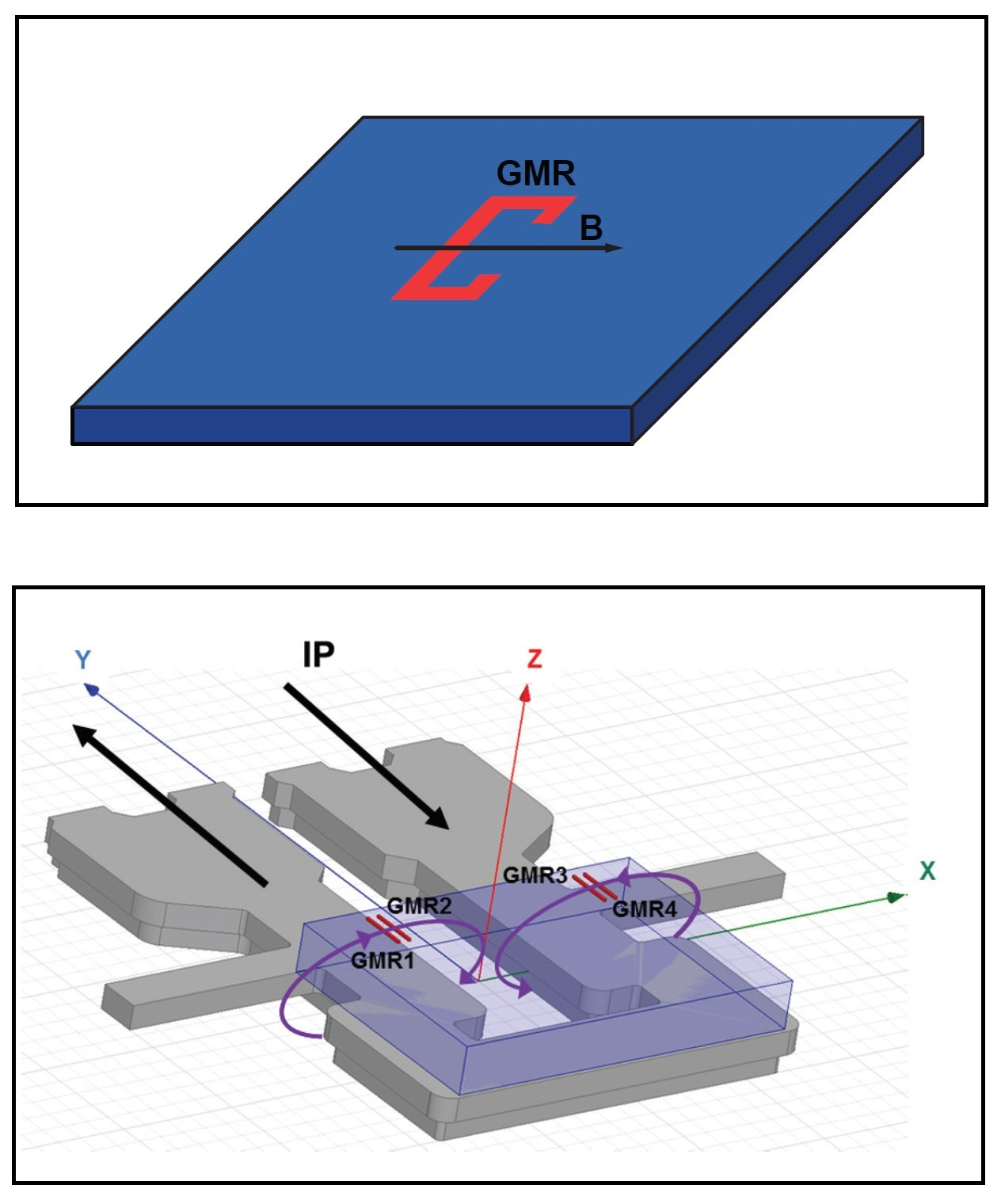 Using Gmr Technology A Highly Sensitive Current Measurement Sensor Magnetic Field Sensing Circuit My Circuits 9 With The Is Applied Parallel To Surface Of Images Courtesy Datasheet