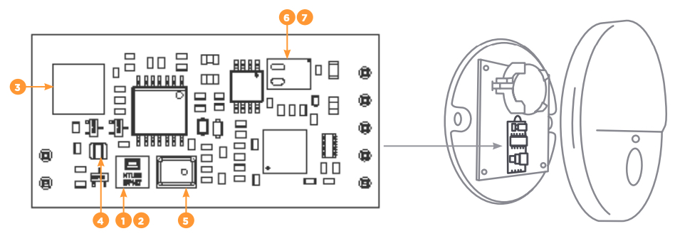 AmbiMate MS4 multi-sensor module is designed for easy assembly into common building alert casings.