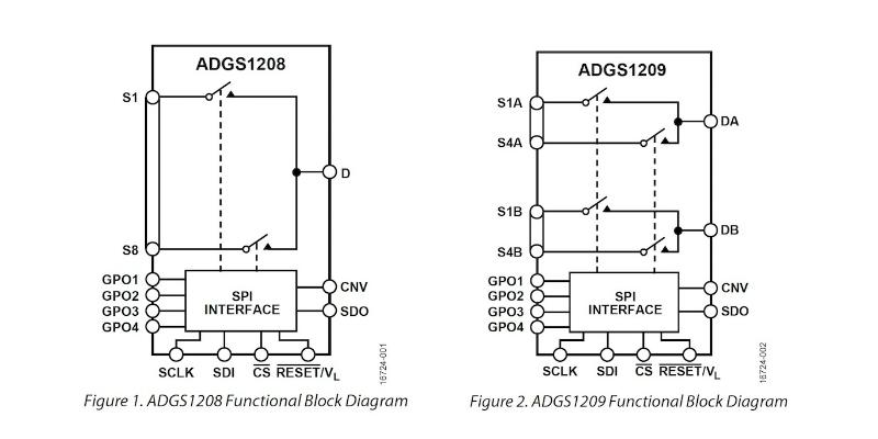 Fantastic Two New Spi Analog Mux Switches From Analog Devices News Wiring Database Rimengelartorg