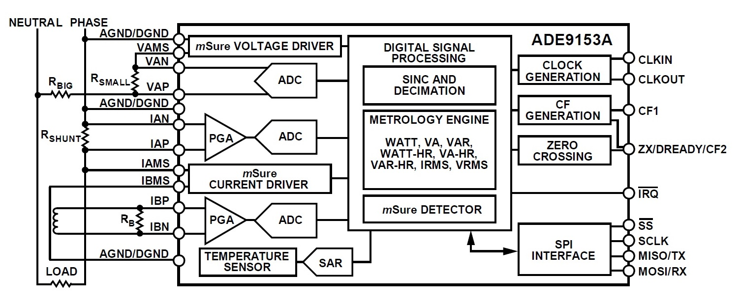 Ac Energy Metering A Single Phase Ic With Smart Meter Power Solution The Measurements Are Performed Help Of Current Sensing Component Shunt Resistor Or Transformer