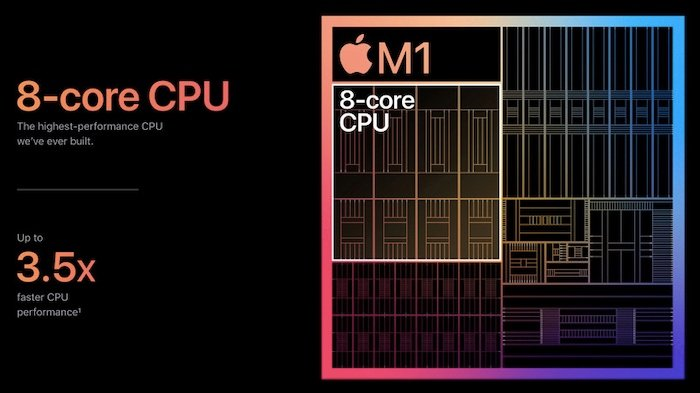Apple's M1 is said to increase CPU performance by 3.5 times