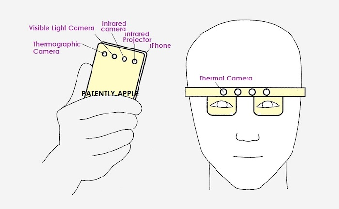 Apple's thermal touch proposal.