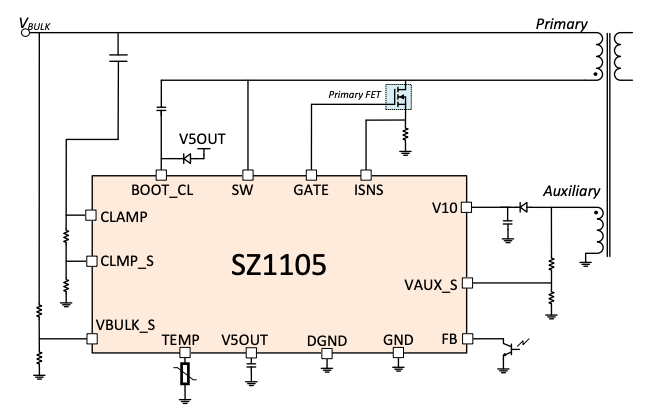 Application diagram of active clamp flyback controller