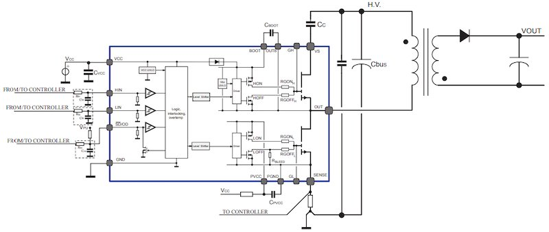Application diagram of an active clamp flyback