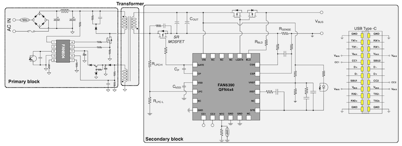 Application for the FAN6390 as a secondary side power adapter supporting SR.