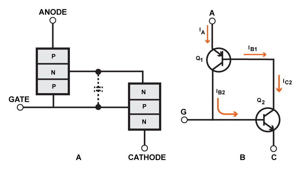 the basics of ssrs  solid-state relays   the switching device