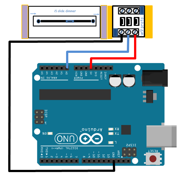 build an arduino labview analog voltmeter the electrical wiring diagram of the arduino littlebits slide dimmer control circuit