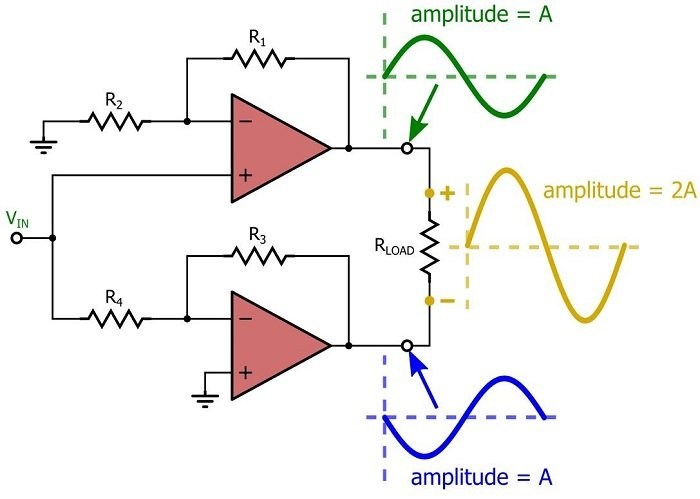 Bridge Amplifiers for Single-Supply Applications